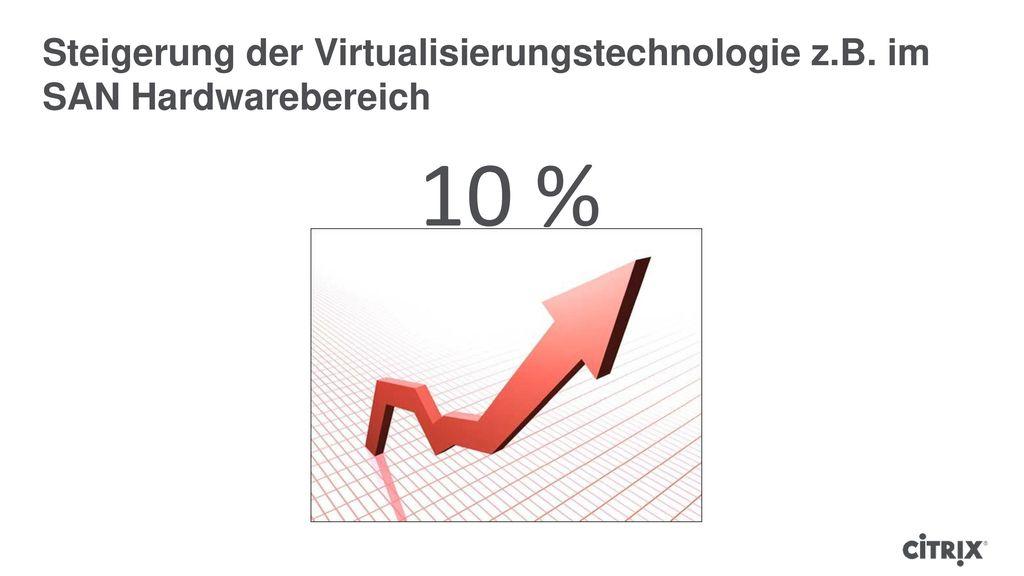 Steigerung der Virtualisierungstechnologie z.B. im SAN Hardwarebereich