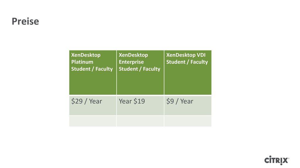 Preise $29 / Year Year $19 $9 / Year XenDesktop Platinum
