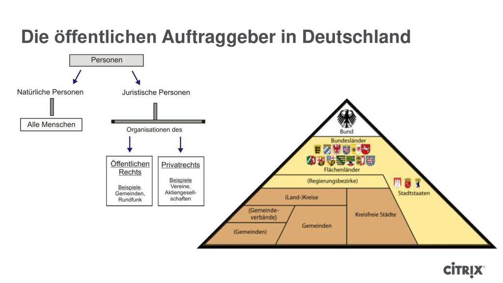Die öffentlichen Auftraggeber in Deutschland