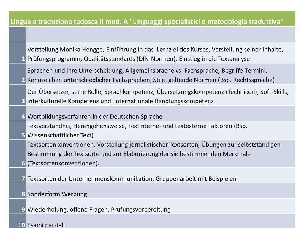 Lingua e traduzione tedesca II mod