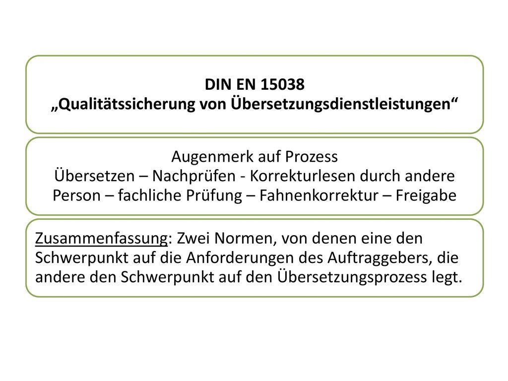"""DIN EN 15038 """"Qualitätssicherung von Übersetzungsdienstleistungen"""