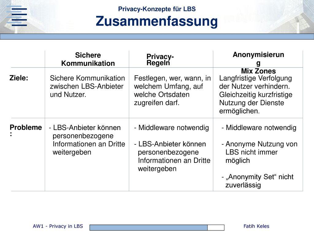 Privacy-Konzepte für LBS Zusammenfassung