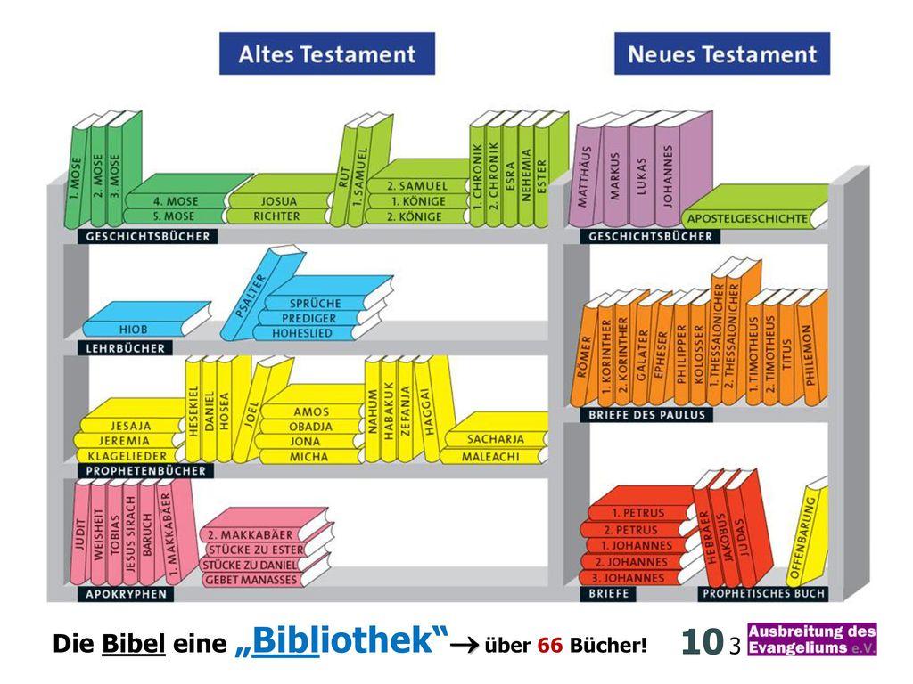 """10 3 Die Bibel eine """"Bibliothek  über 66 Bücher!"""