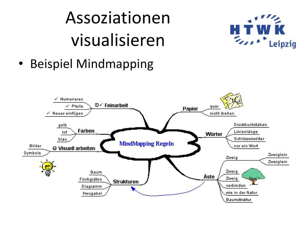 Assoziationen visualisieren