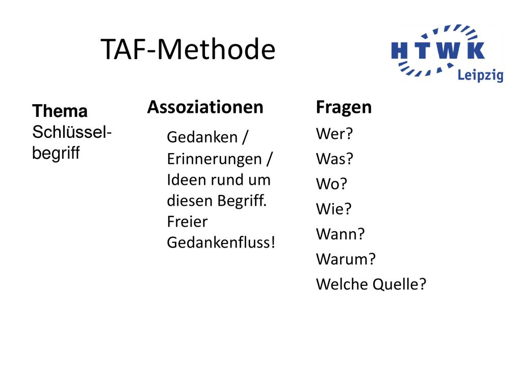 TAF-Methode Assoziationen Gedanken / Erinnerungen / Ideen rund um diesen Begriff. Freier Gedankenfluss!