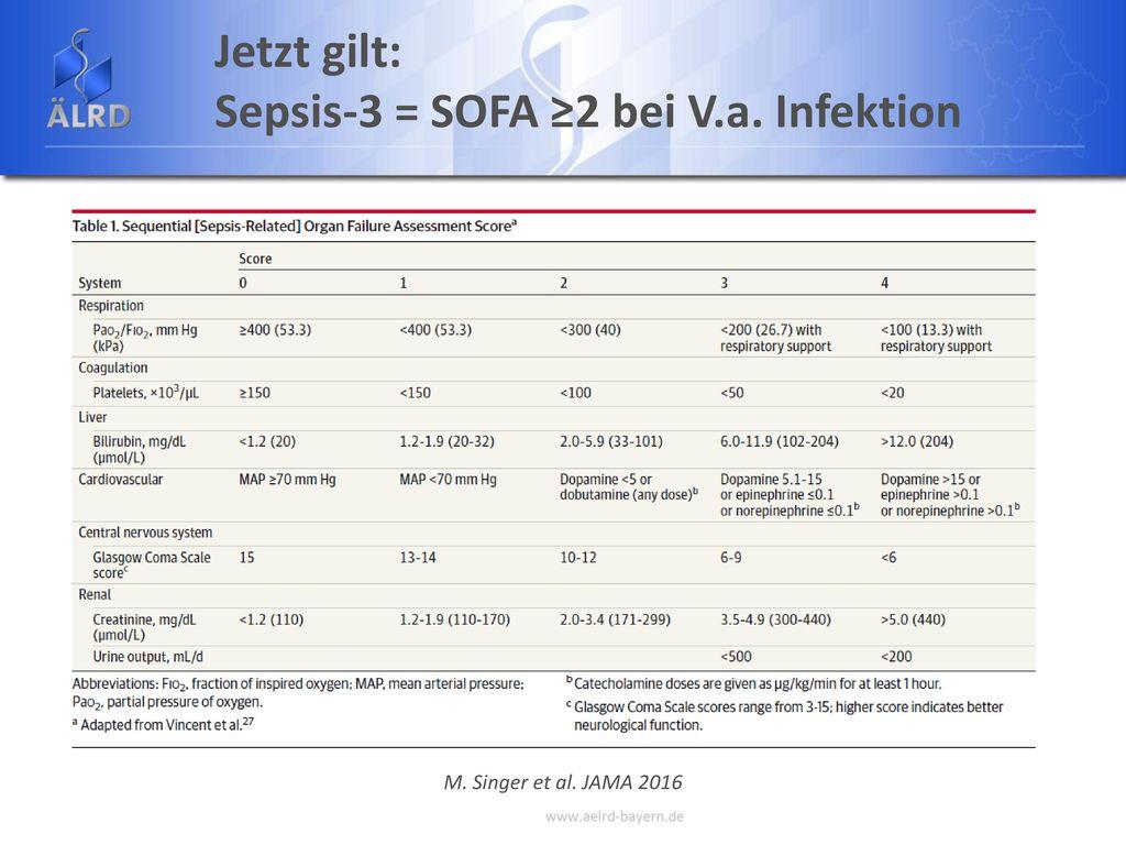Sepsis-3 = SOFA ≥2 bei V.a. Infektion