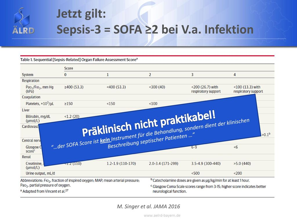 Sepsis = SOFA ≥2 bei v.a. Infektion