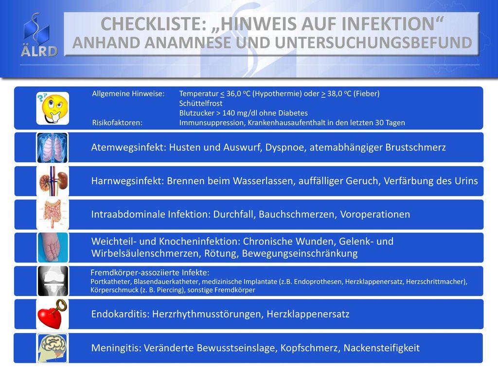 """Checkliste: """"Hinweis auf Infektion Anhand Anamnese und Untersuchungsbefund"""