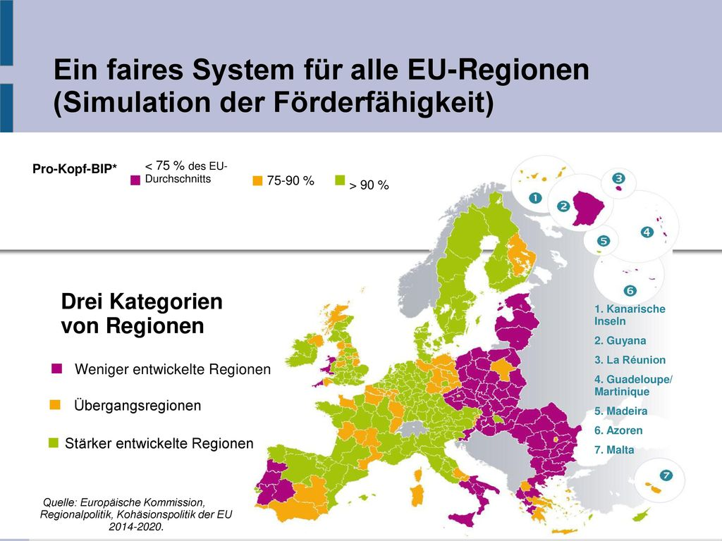 Ein faires System für alle EU-Regionen (Simulation der Förderfähigkeit)