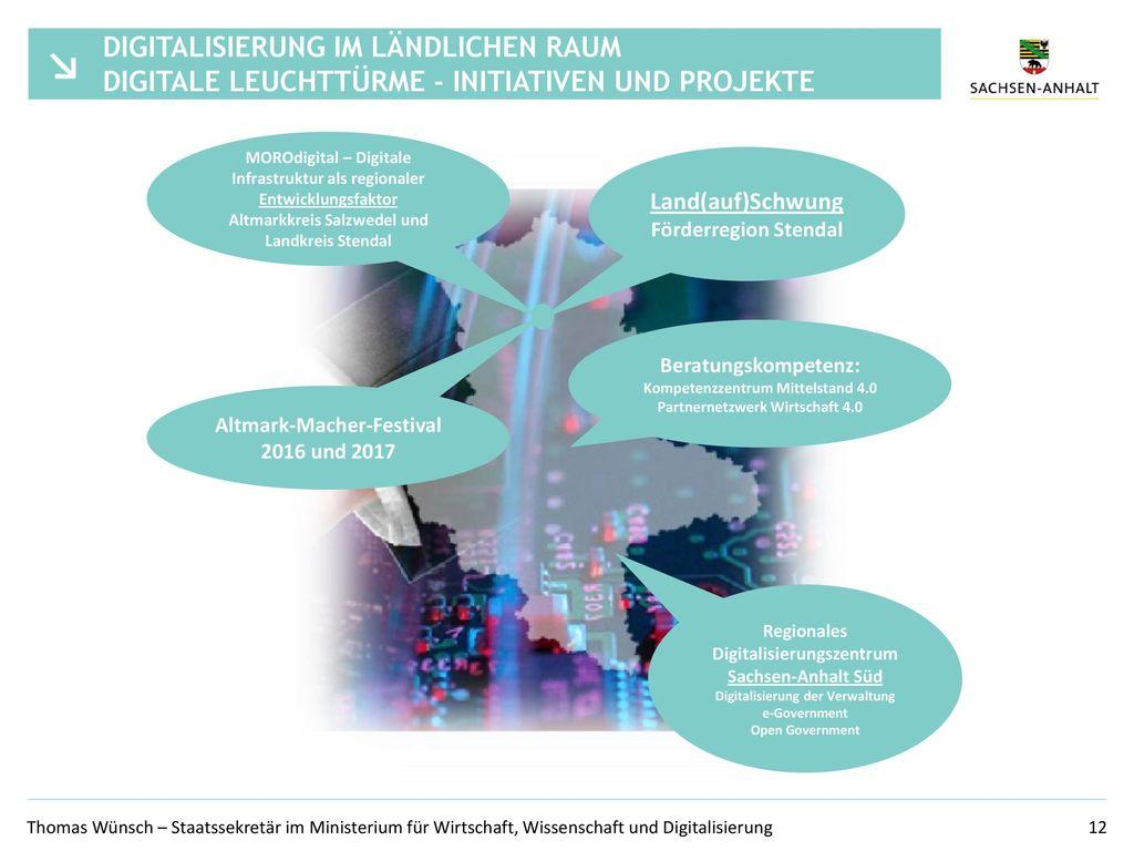 Digitalisierung im ländlichen Raum Digitale Leuchttürme - Initiativen und Projekte