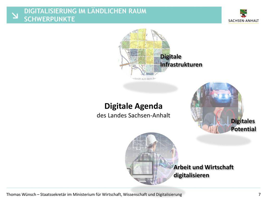 Digitalisierung im ländlichen Raum Schwerpunkte