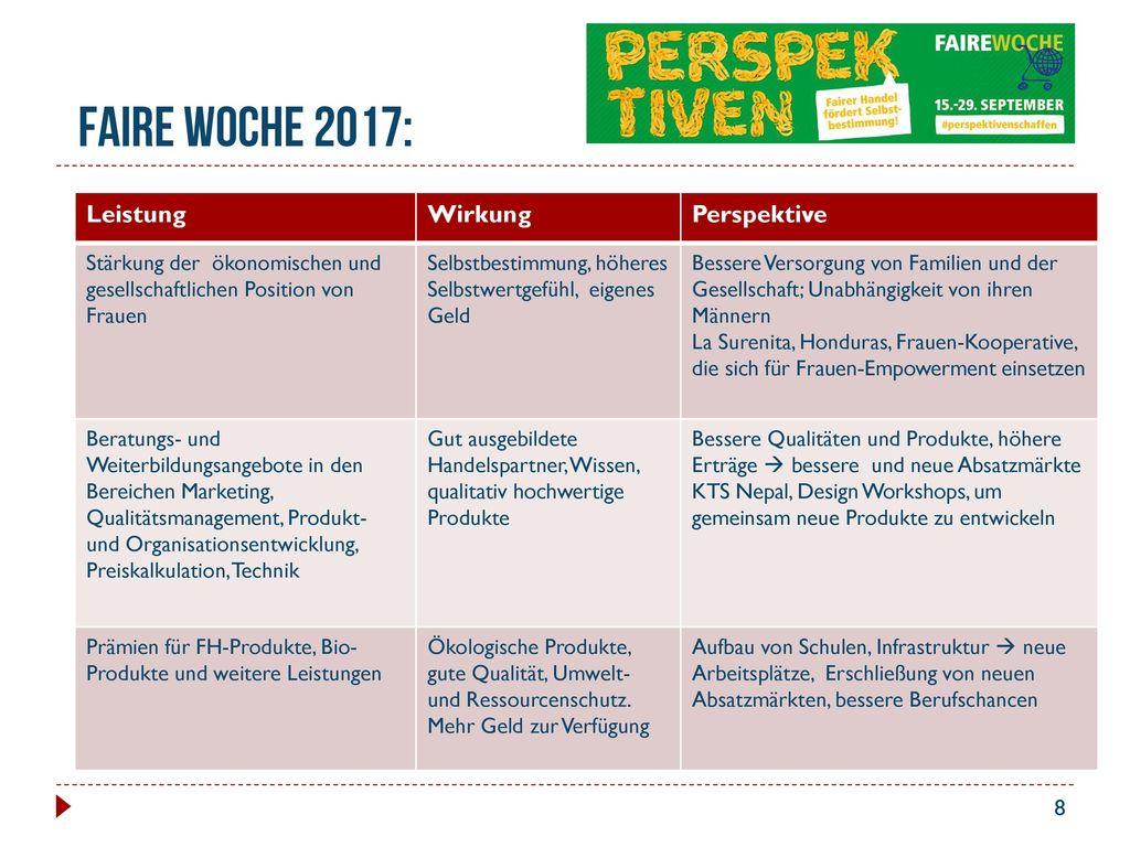 Faire Woche 2017: Leistung Wirkung Perspektive