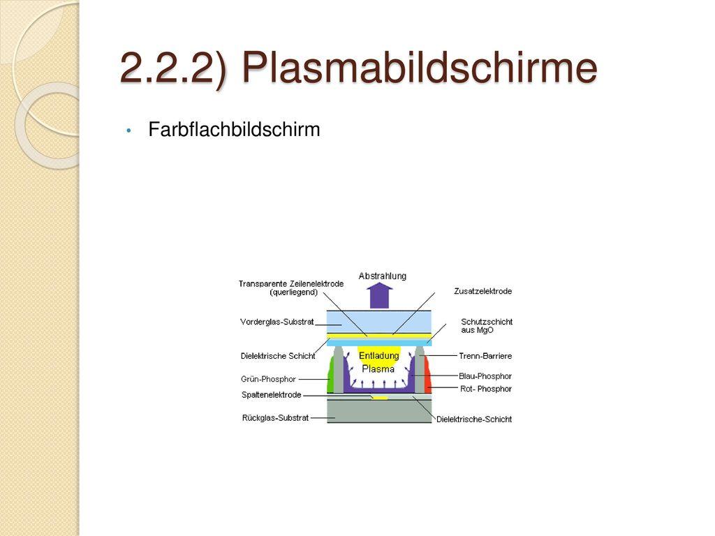 2.2.2) Plasmabildschirme Farbflachbildschirm