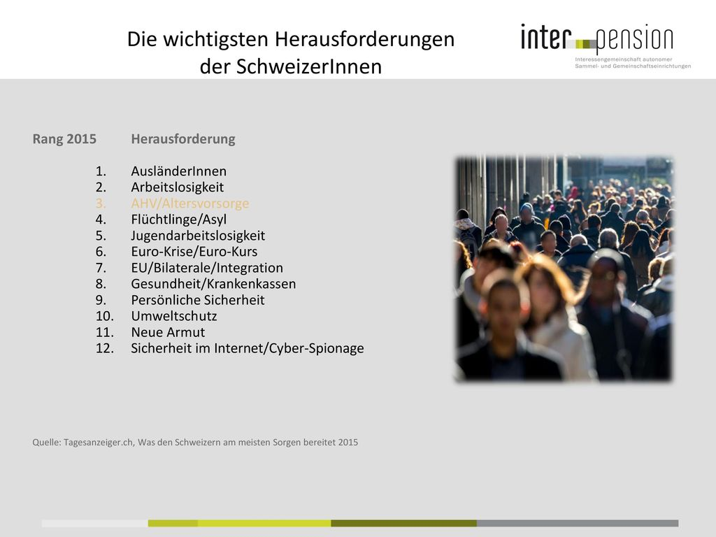 Die wichtigsten Herausforderungen der SchweizerInnen