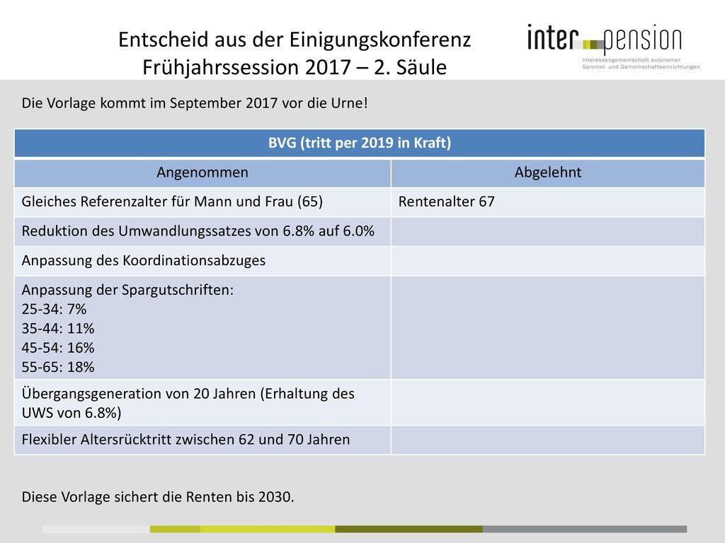 Entscheid aus der Einigungskonferenz Frühjahrssession 2017 – 2. Säule
