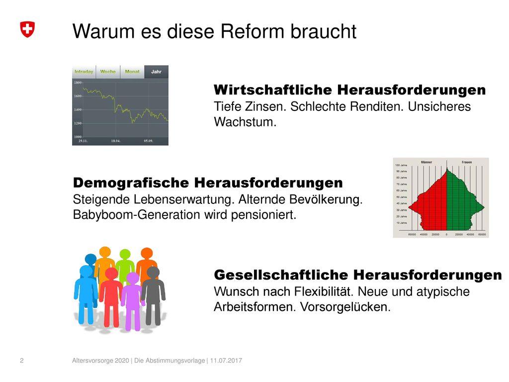 Warum es diese Reform braucht