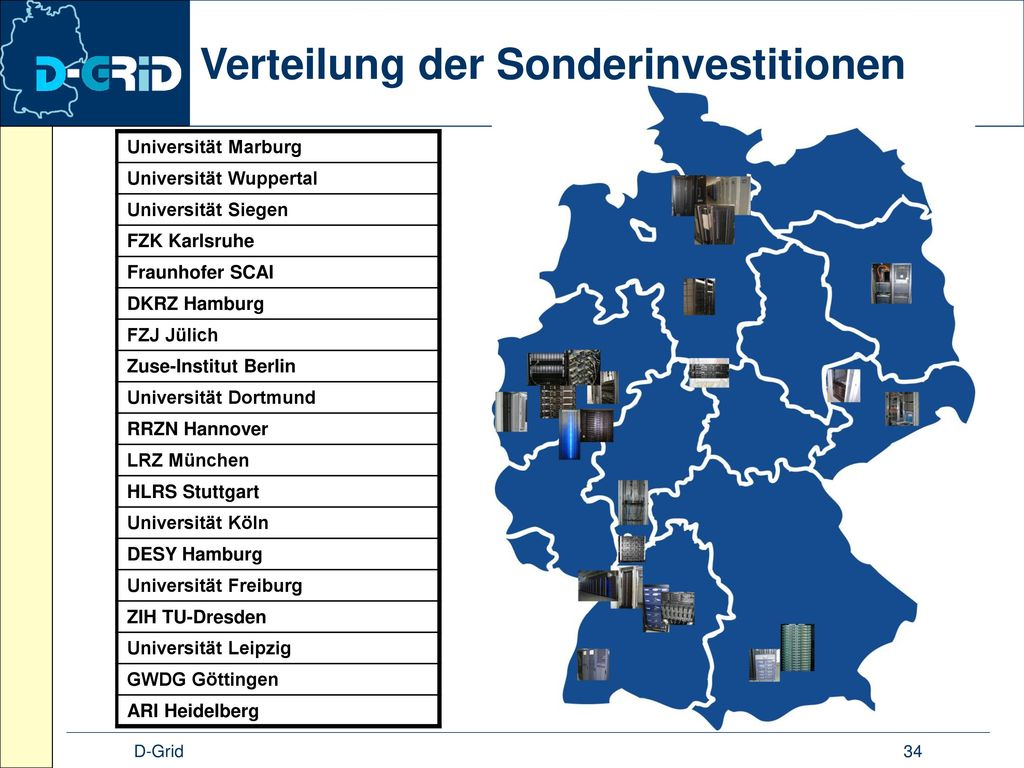 Verteilung der Sonderinvestitionen
