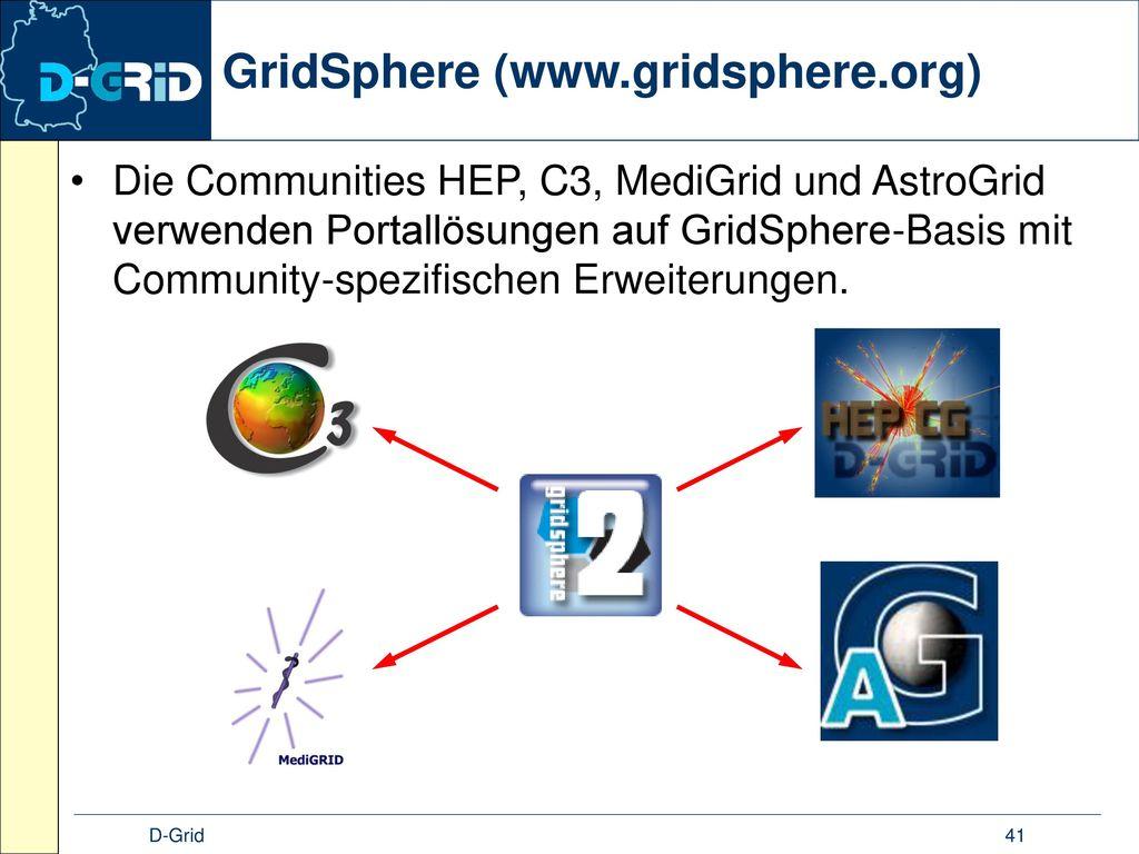 GridSphere (www.gridsphere.org)