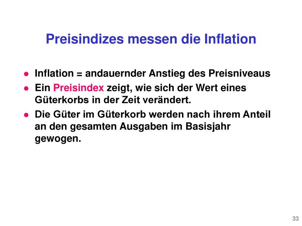 Preisindizes messen die Inflation