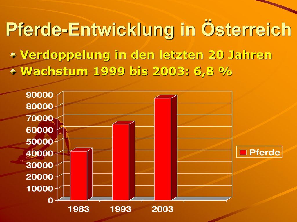 Pferde-Entwicklung in Österreich