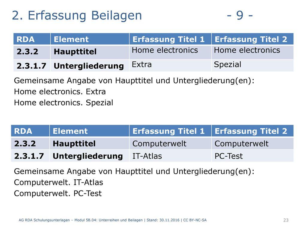 2. Erfassung Beilagen - 9 - Gemeinsame Angabe von Haupttitel und Untergliederung(en): Home electronics. Extra.
