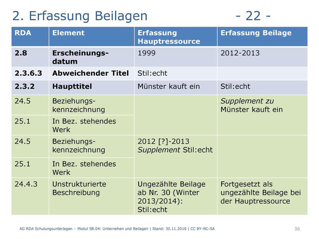 2. Erfassung Beilagen - 22 - RDA Element Erfassung Hauptressource