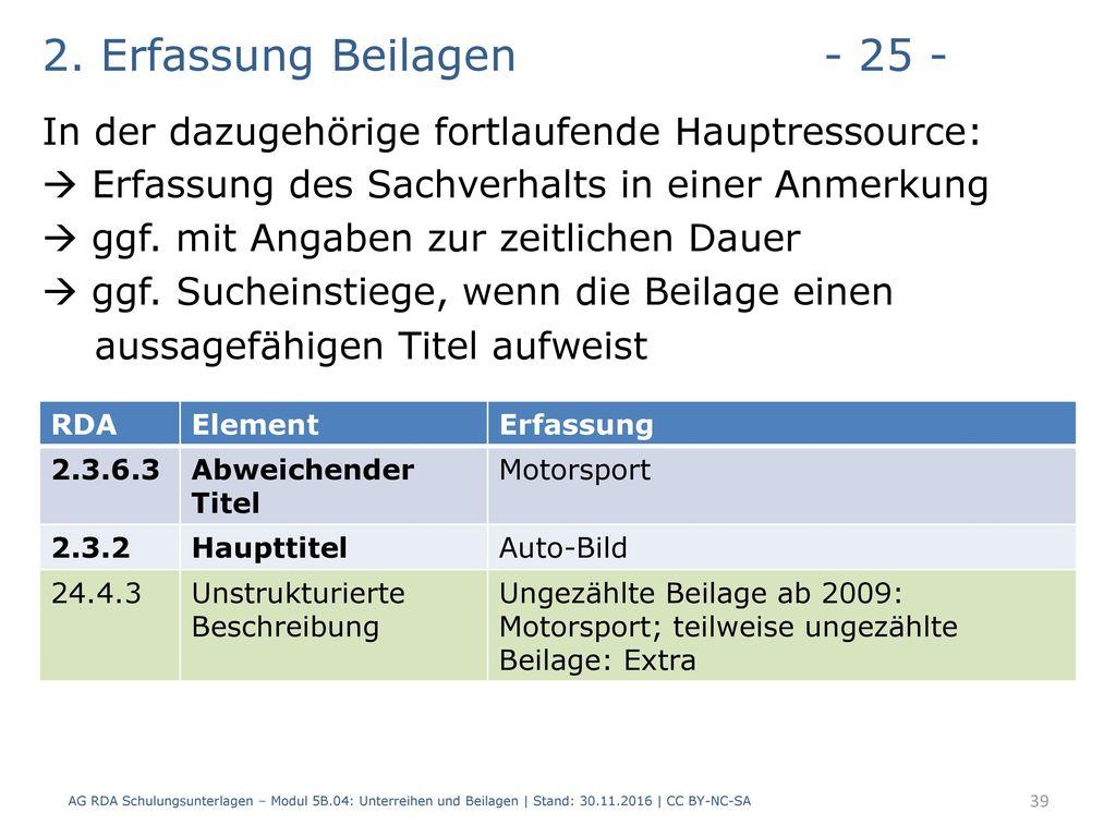 2. Erfassung Beilagen - 25 - In der dazugehörige fortlaufende Hauptressource:  Erfassung des Sachverhalts in einer Anmerkung.
