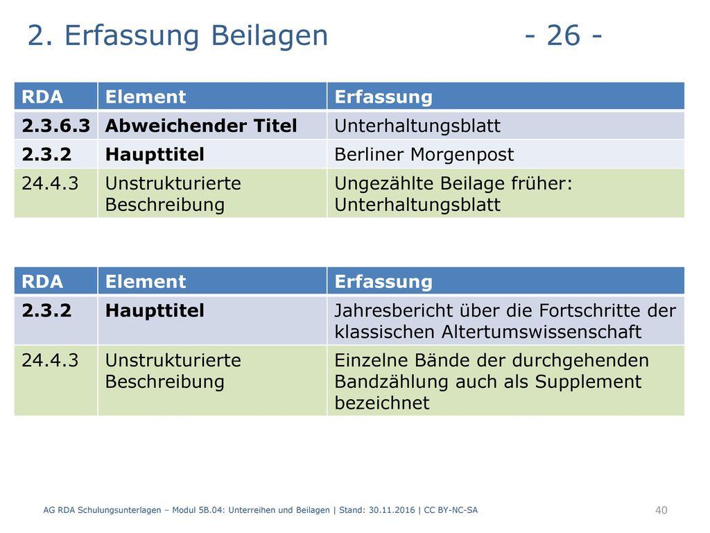 2. Erfassung Beilagen - 26 - RDA Element Erfassung 2.3.6.3