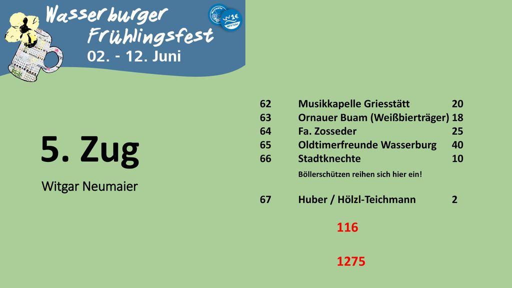 5. Zug Witgar Neumaier 1275 62 Musikkapelle Griesstätt 20