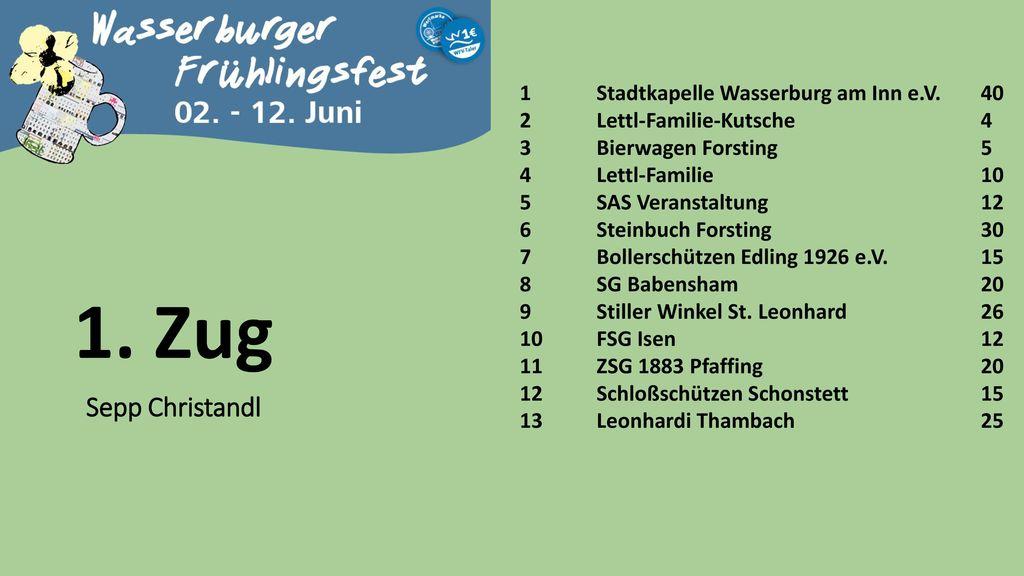 1. Zug Sepp Christandl 1 Stadtkapelle Wasserburg am Inn e.V. 40