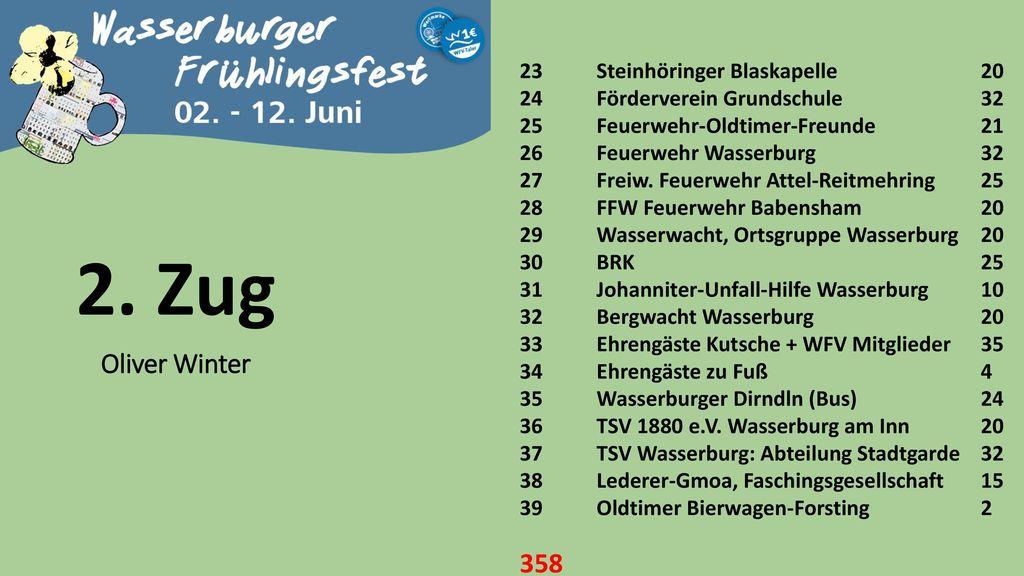 2. Zug Oliver Winter 358 23 Steinhöringer Blaskapelle 20