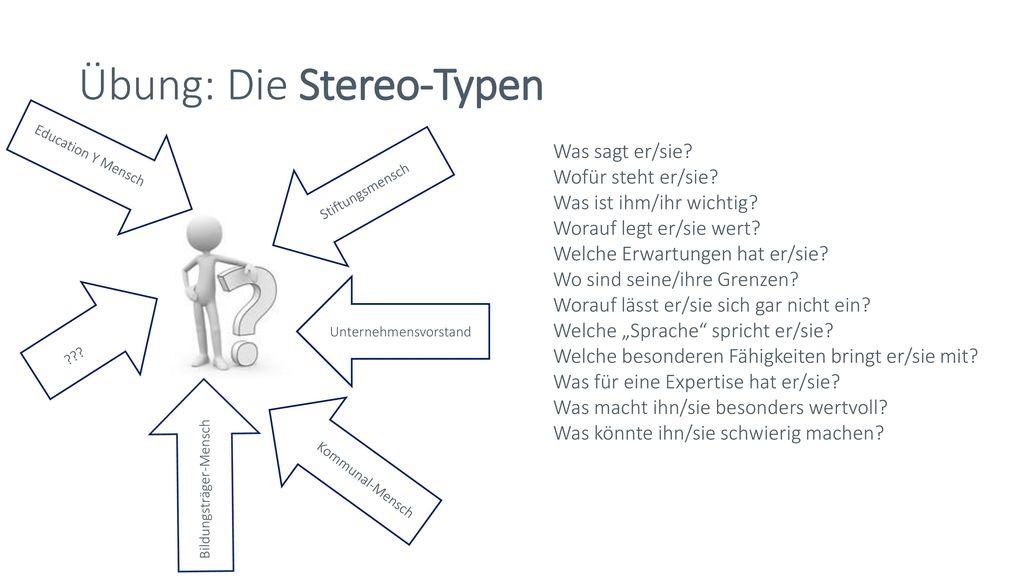 Übung: Die Stereo-Typen