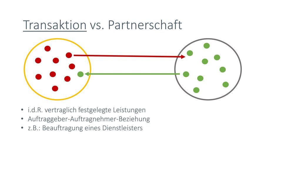 Transaktion vs. Partnerschaft