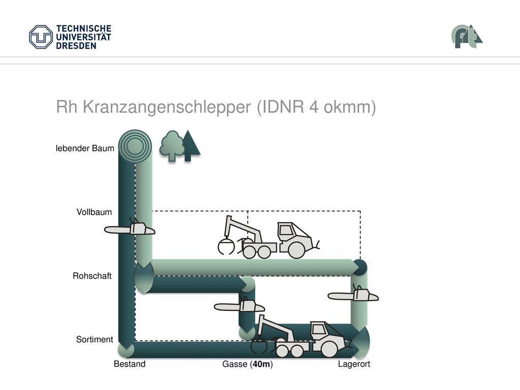 Rh Kranzangenschlepper (IDNR 4 okmm)