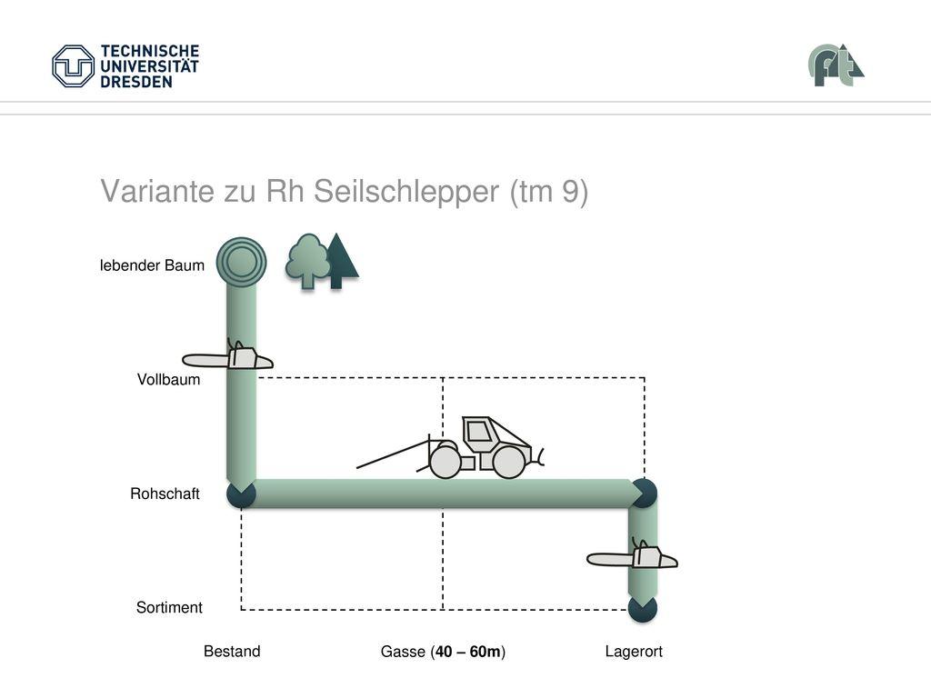 Variante zu Rh Seilschlepper (tm 9)