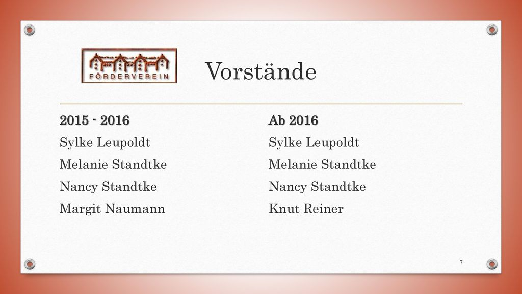 Vorstände 2015 - 2016 Sylke Leupoldt Melanie Standtke Nancy Standtke Margit Naumann