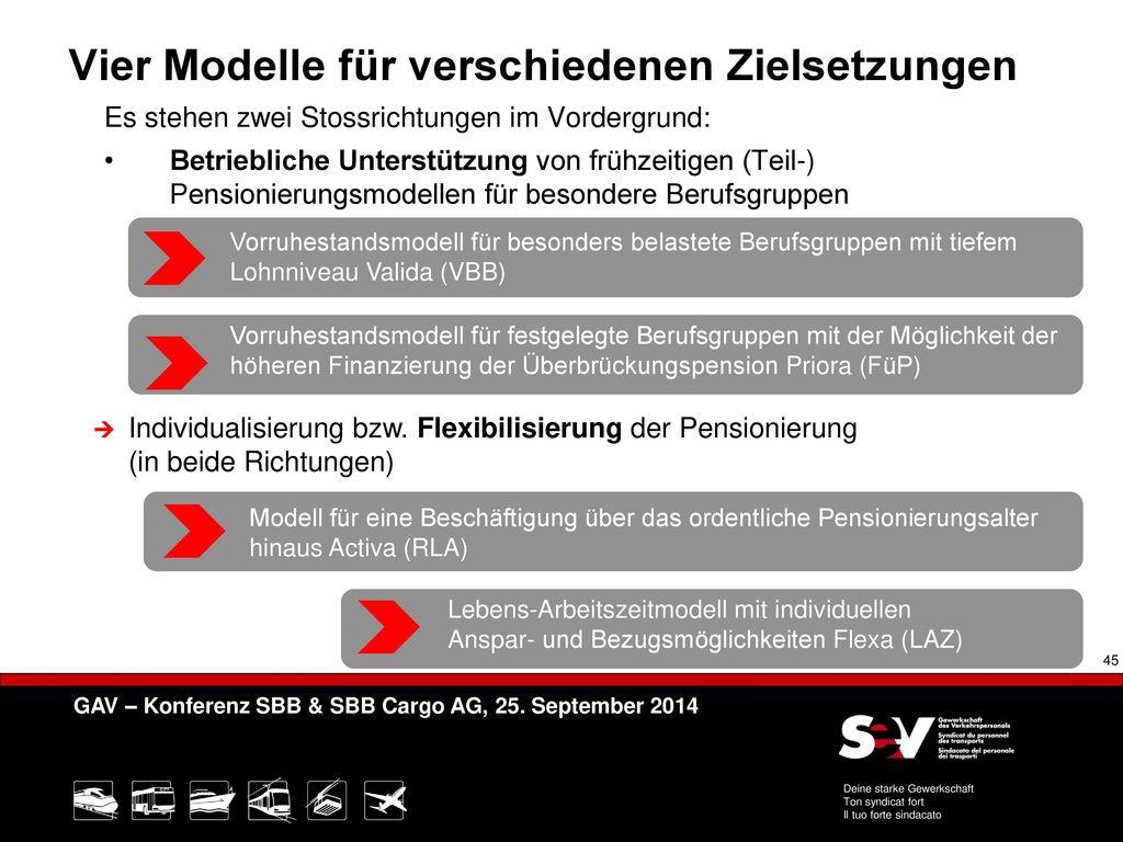 + Vier Modelle für verschiedenen Zielsetzungen