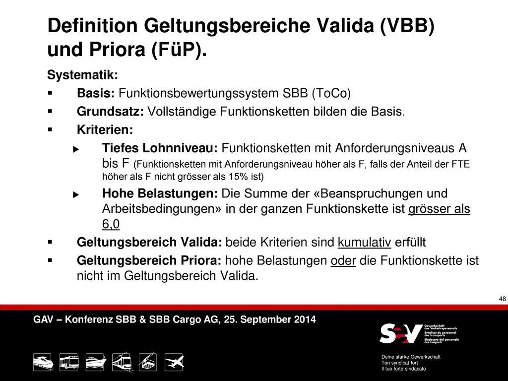 Definition Geltungsbereiche Valida (VBB) und Priora (FüP).