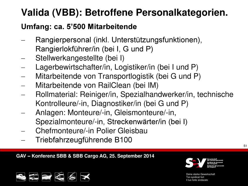 Valida (VBB): Betroffene Personalkategorien.