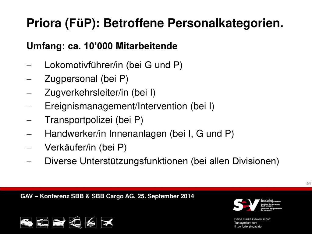 Priora (FüP): Betroffene Personalkategorien.