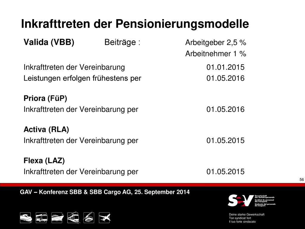 Inkrafttreten der Pensionierungsmodelle
