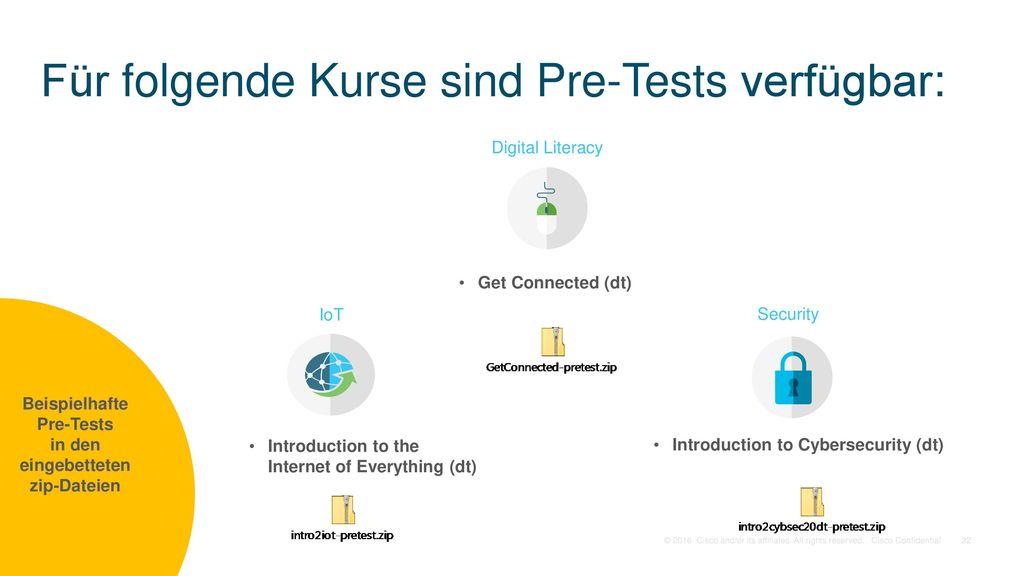 Für folgende Kurse sind Pre-Tests verfügbar:
