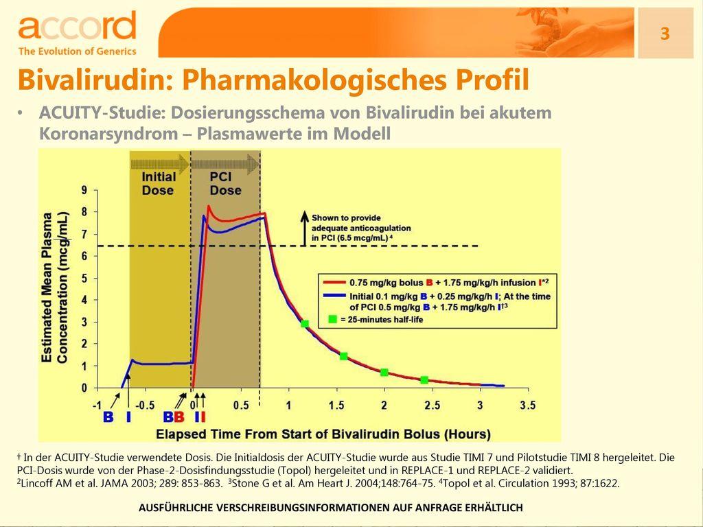 Bivalirudin: Pharmakologisches Profil