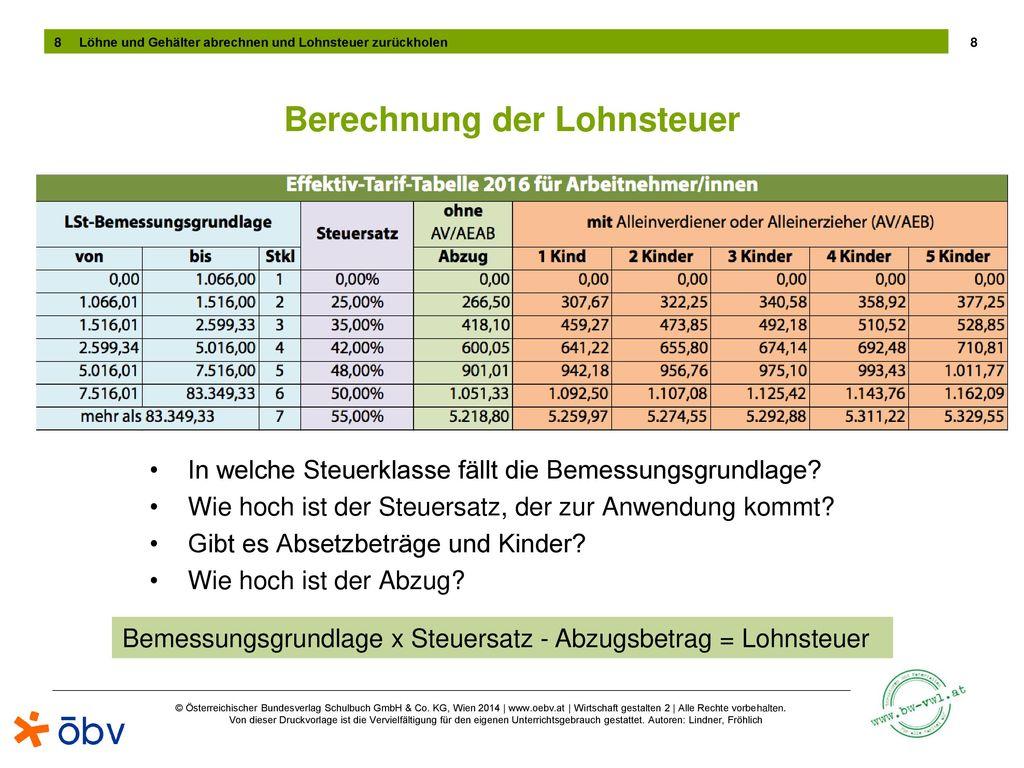 Berechnung der Lohnsteuer
