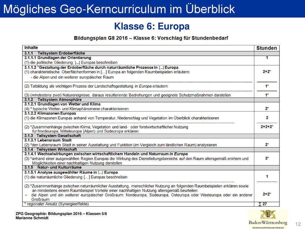 Klasse 6: Europa Mögliches Geo-Kerncurriculum im Überblick