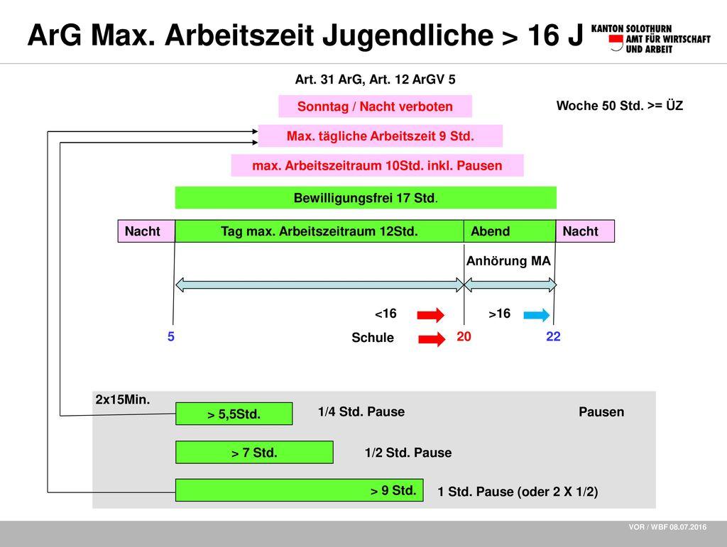 ArG Max. Arbeitszeit Jugendliche > 16 J