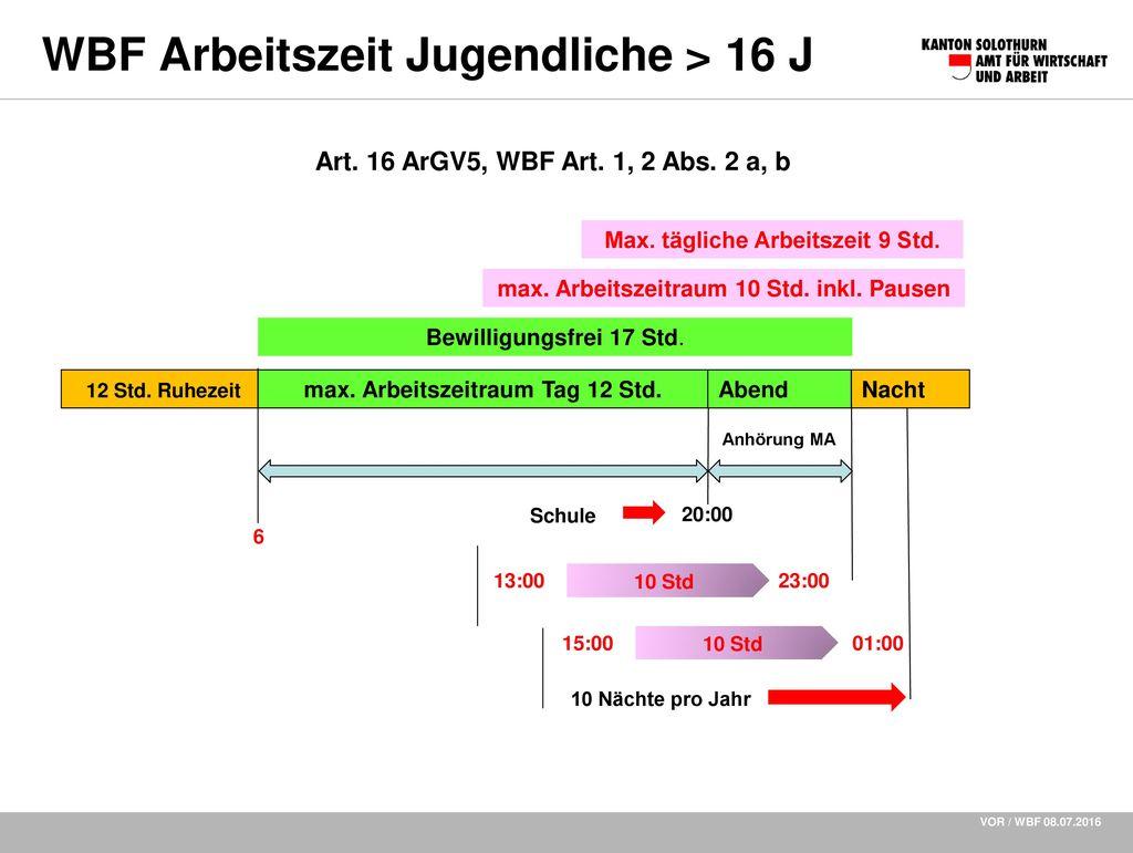 WBF Arbeitszeit Jugendliche > 16 J