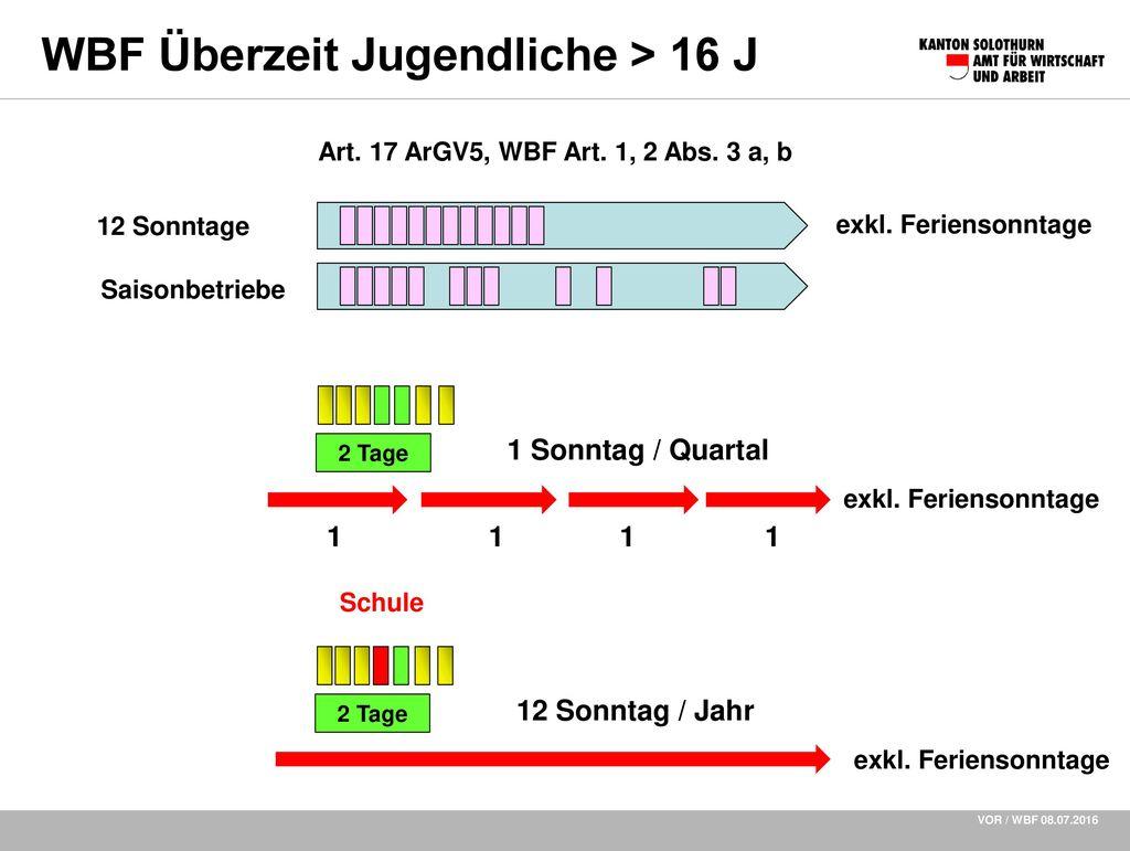 WBF Überzeit Jugendliche > 16 J