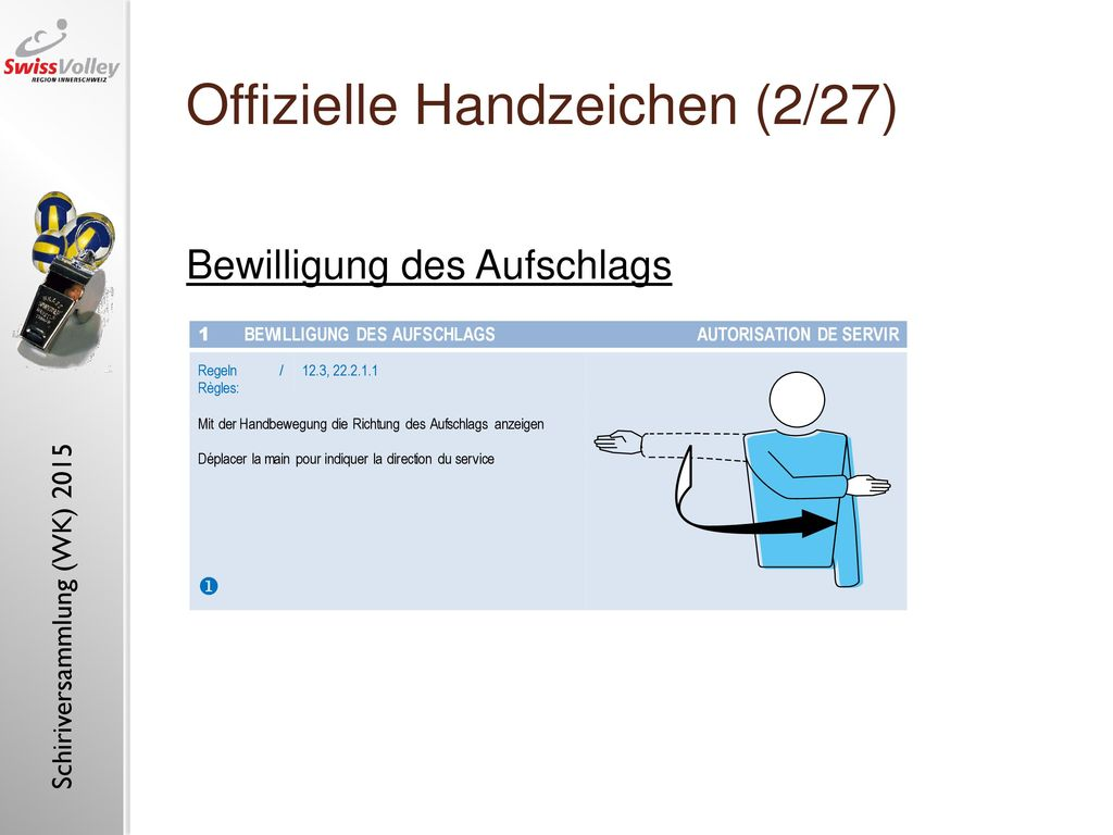 Offizielle Handzeichen (2/27)