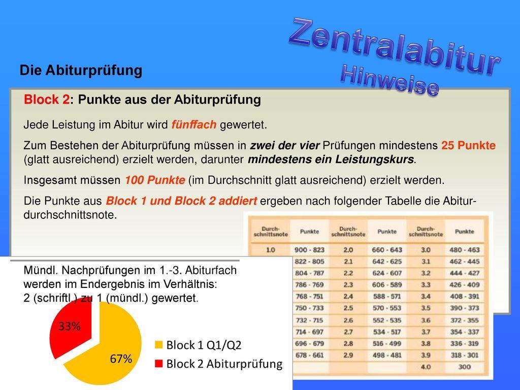 Zentralabitur Hinweise Die Abiturprüfung